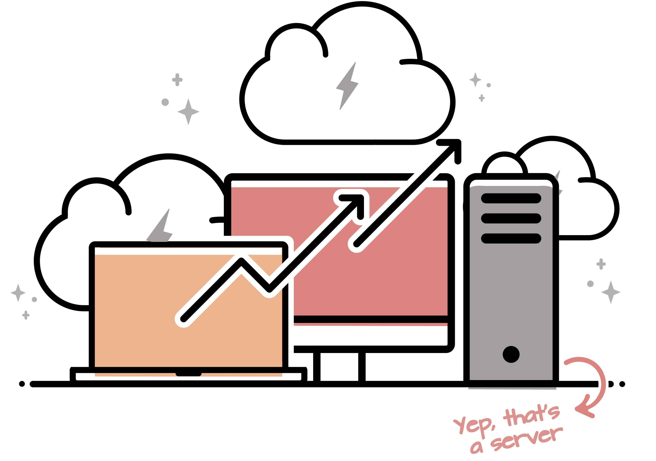 AWS Serverless Standards and Best Practices